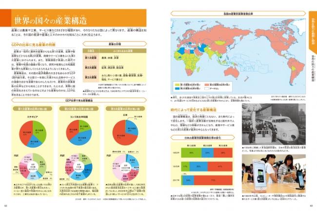 5巻 世界の国々の産業構造