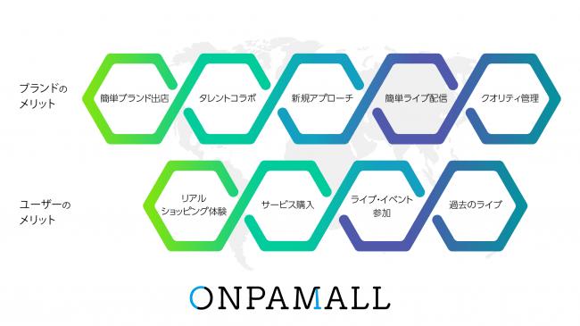 ONPAMALLのメリット