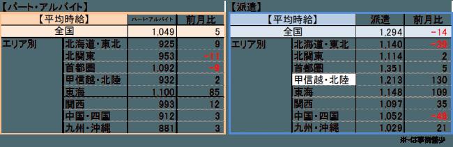 少年 パート 12 柔道 北海道