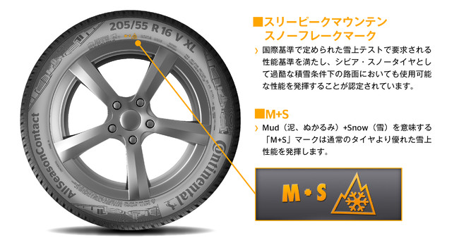 3PMSF_M+S