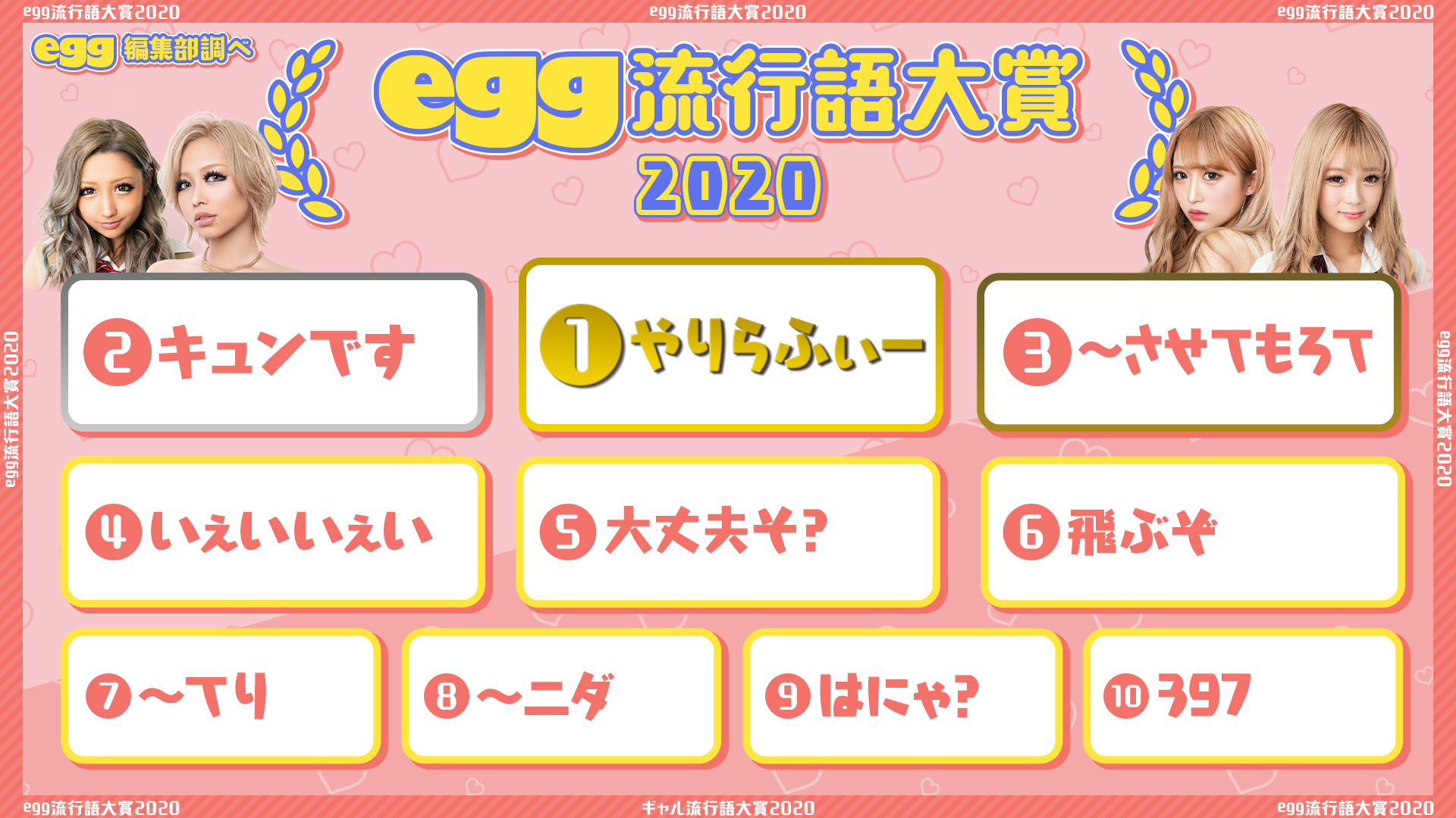 2020年egg流行語大賞第1位は『やりらふぃ〜』。|株式会社MRAのプレス ...