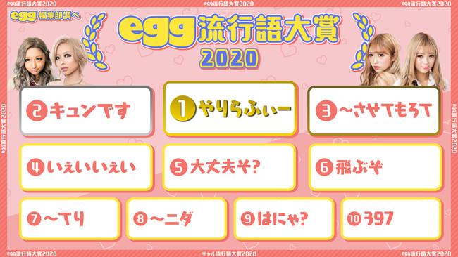 egg 流行語大賞 2020 (9位 はにゃ?)