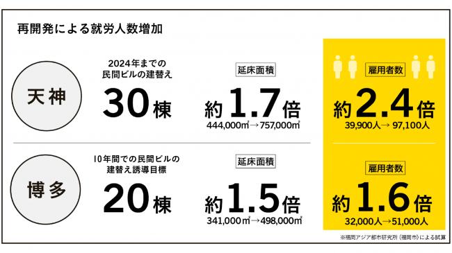 (公財)福岡アジア都市研究所