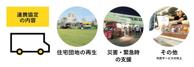地域交通事業者が連携し、10月よりMaaS実証実験を開始 周遊パスで京都府・亀岡の観光スポットをネットワーク化