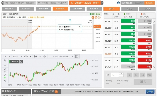 Fxtrade co jp