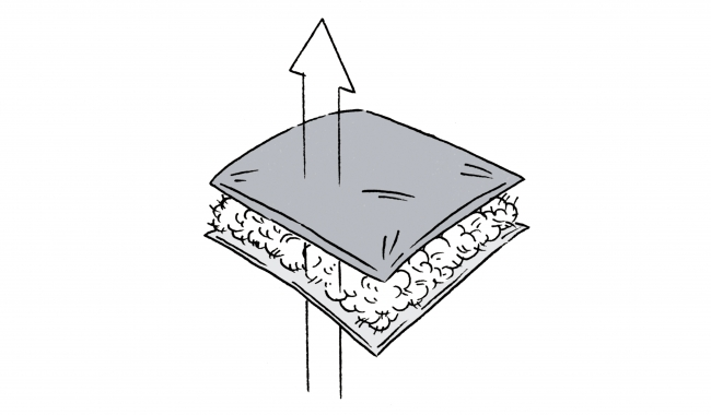 特別な素材とLOGOS独自の構造により 寝袋内の湿気を調整する モイスチャーマネジメントを採用。
