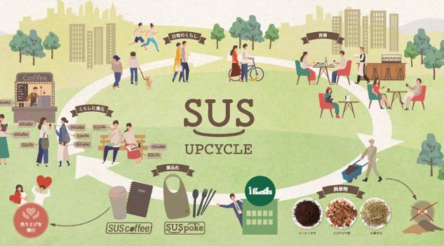 SUSブランドのアップサイクリング。資源の再利用~寄付による飢餓の撲滅まで、循環型のストーリーを描きます。