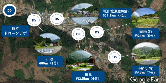 小菅村で現在開通している4地区5ルート