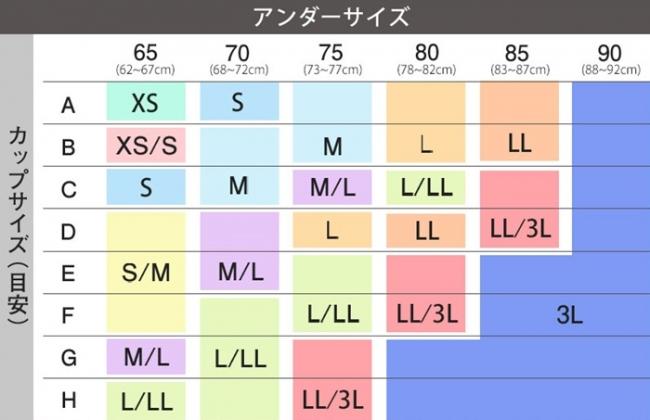 (新サイズ表)アンダーサイズとカップのバランスを考え、アンダーサイズごとの分類を細かく改良