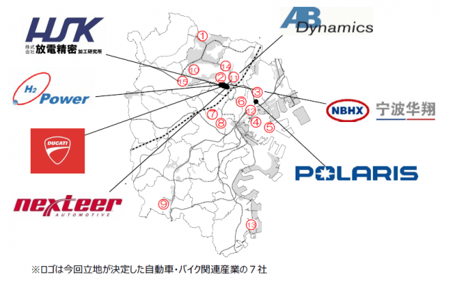 市内の自動車関連企業