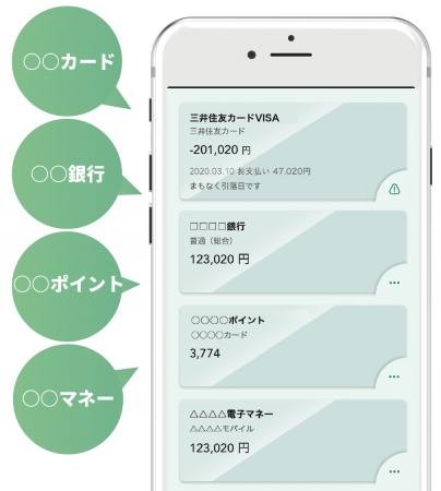 利用 カード 明細 住友 三井