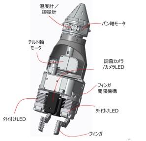 東芝エネルギーシステムズ、福島第一原子力発電所2号機 原子炉格納容器内部堆積物調査装置を開発