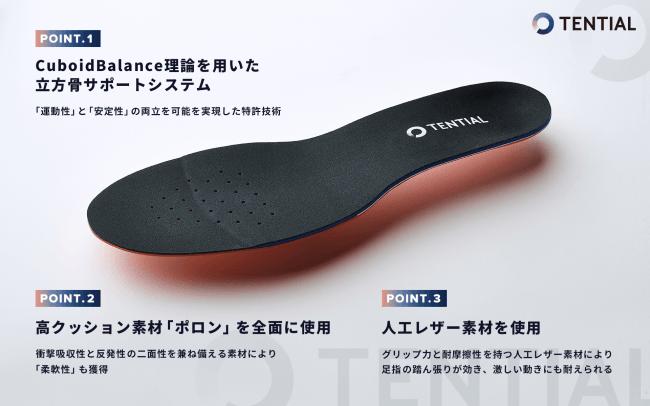 スポーツテックカンパニーのTENTIAL、靴に入れるだけで体のコンディションを整えるインソール『TENTIAL ZERO』を発売開始|TENTIAL のプレスリリース