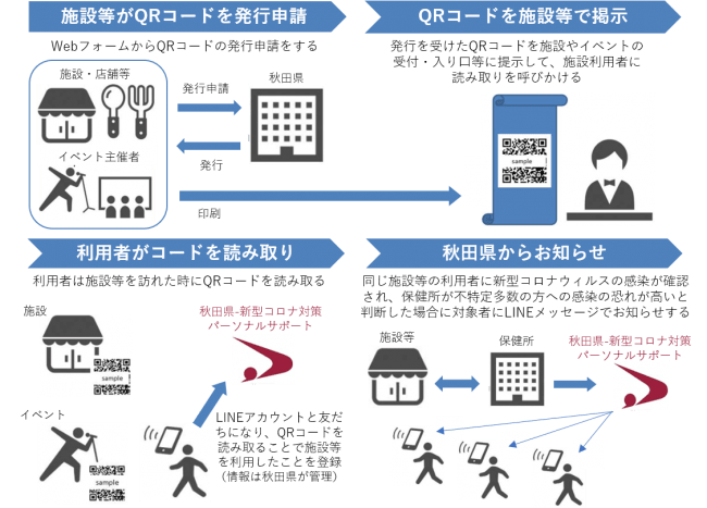 県 コロナ 情報 秋田