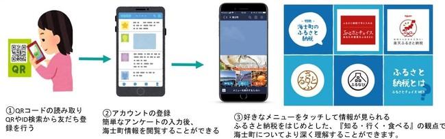 島根県海士町LINEアカウントの利用方法