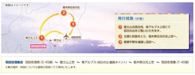 飛行経路(計画)