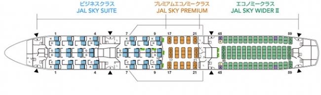 ・シートマップ(777-200)