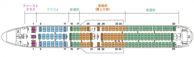 シートマップ(767-300ER)