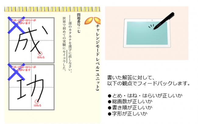 学習者が手書きした漢字のとめ・はね・はらいや書き順までその場で正誤判定することができる
