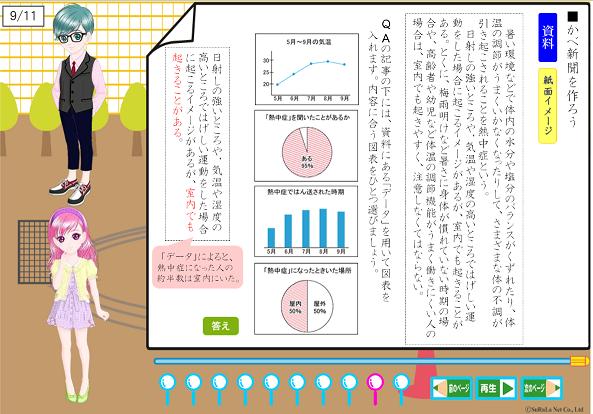 小学校高学年国語に「情報の読み取りと発信」という単元を追加(画像はレクチャーサンプル)