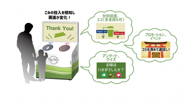 「PoyPort(TM)」の利用イメージ (C) Toppan Printing Co., Ltd.