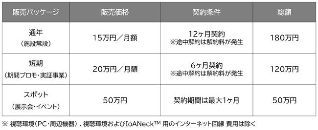 IoA遠隔体験サービスパック 提供価格 (C) Toppan Printing Co., Ltd.