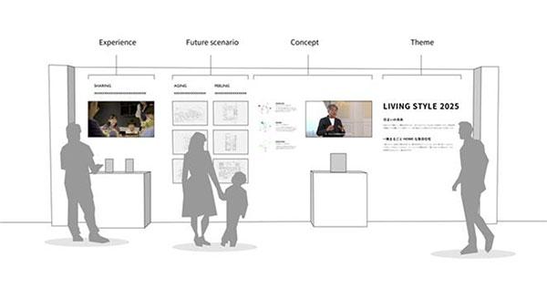 「LIVING STYLE 2025 住まいの未来」特設ブース(image)