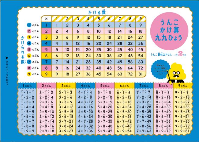 かけ算九九ひょう(2年生)