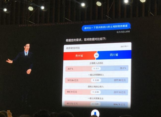 ObENとHuachuangが 「Little E」を 2019ビックデータエキスポで発表している。
