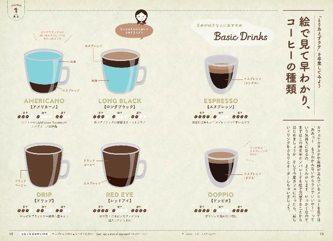 おうち時間増で消費増加!コーヒーの楽しみ方を教えます『コーヒーが ...