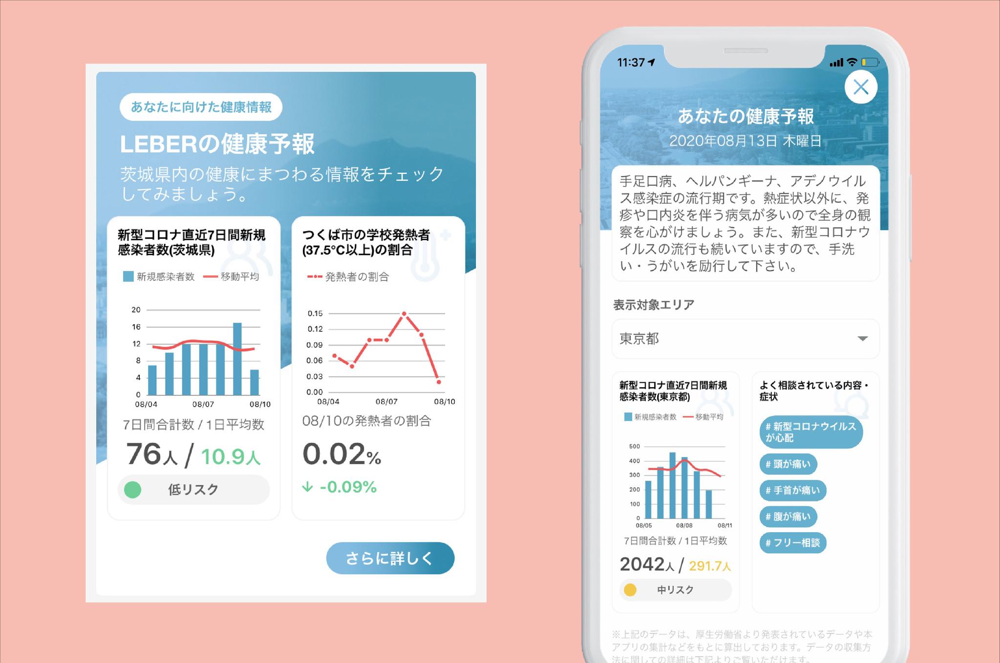割合 コロナ 感染 日本国内の感染者9800人 NHKデータ分析