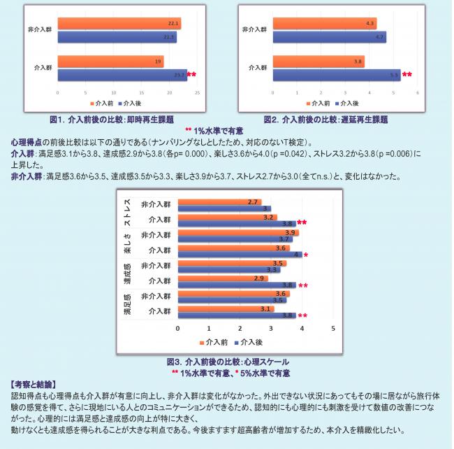 日本精神保健看護学会第29回学術集会・総会(学会発表資料)2