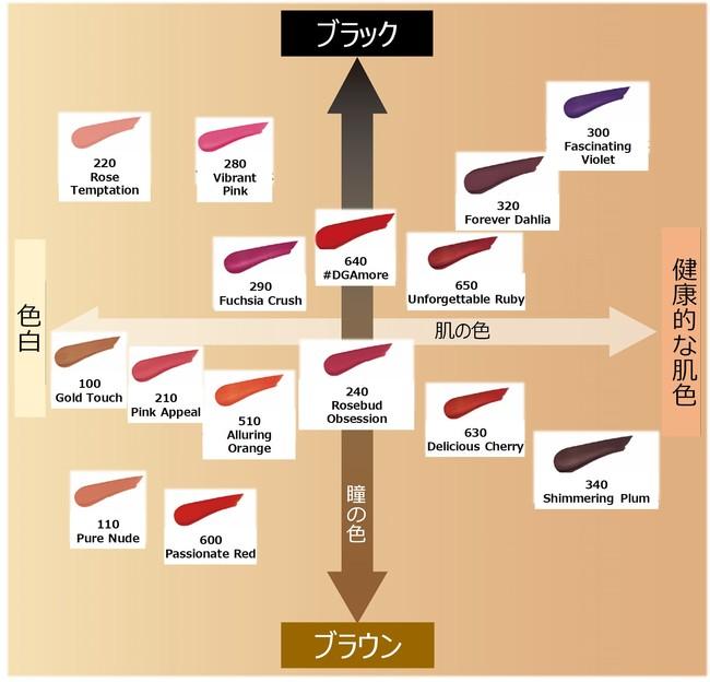 ヘアメイクアーティスト岡野瑞恵さんセレクト カラーチャートボード