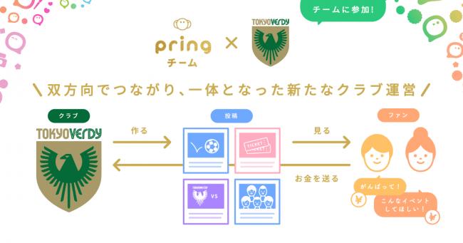 お金SNS「pring」が、東京ヴェルディのファンコミュニティに採用