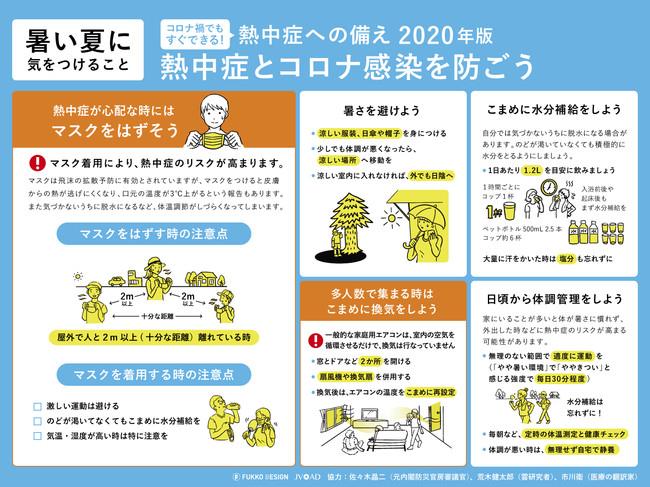 TBWA HAKUHODOと専門家の有志が制作 SNSで発信できる!災害対策集第二 ...