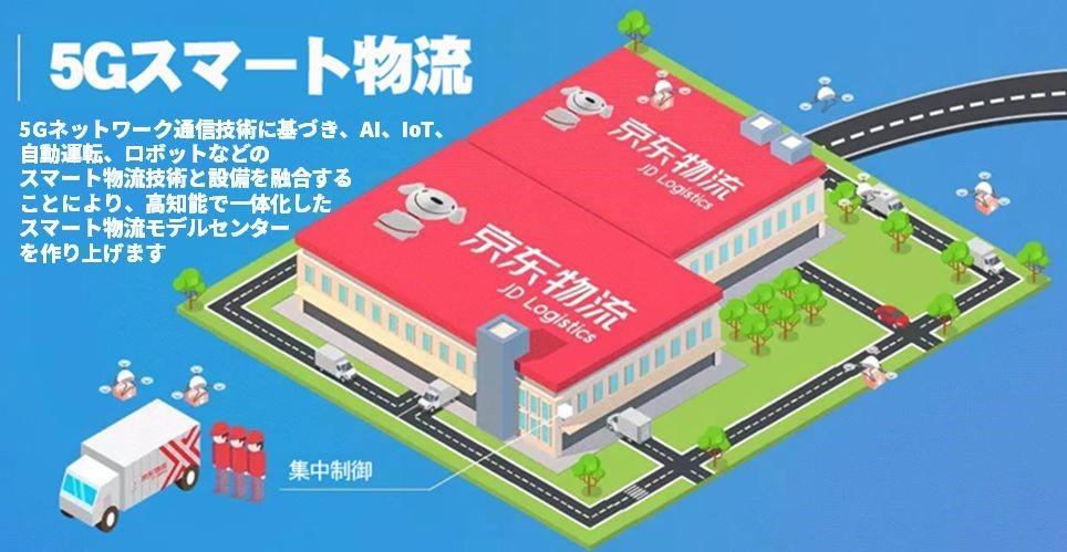 中国初「5Gスマート物流モデルセンター」建設開始 上海市嘉定区にて年内に運営開始予定
