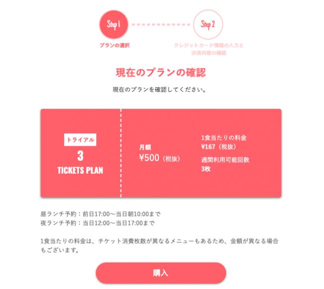 (1週間お試しプランの購入画面イメージ)