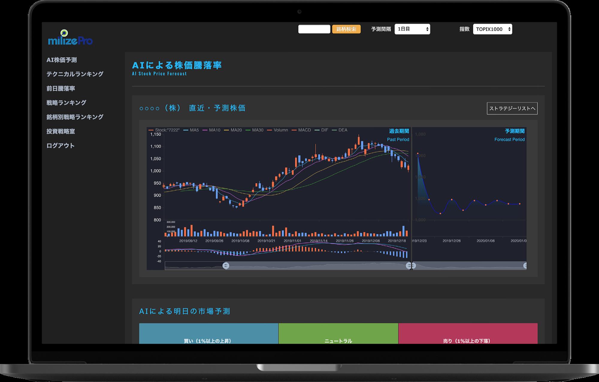 ツール 株価 予測