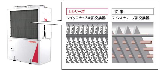 マイクロチャネル熱交換器