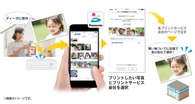 スマートフォンアプリ「どこでもディーガ」Ver.4.0配信開始