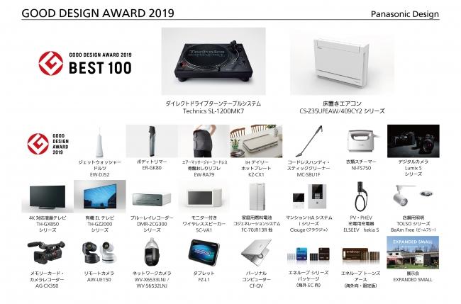 2019年度グッドデザイン賞」においてパナソニックが「ベスト100」に2件 ...