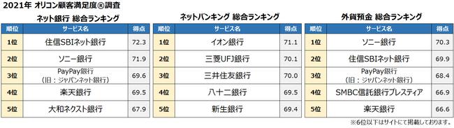 銀行 ネット バンキング 北海道