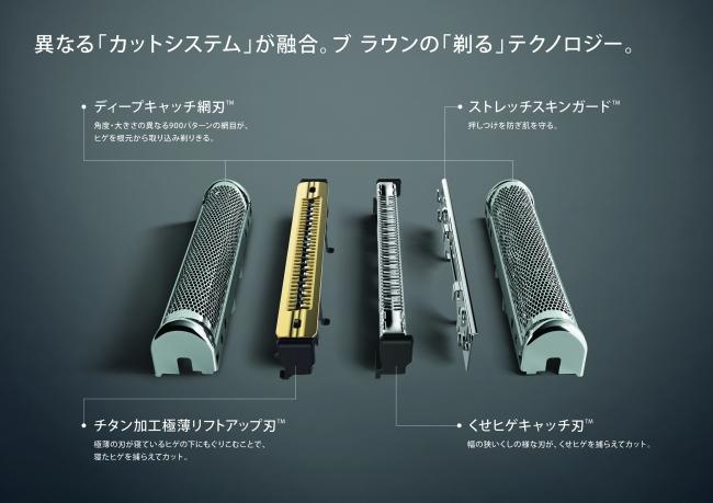 異なる刃が相乗効果を生む「カットシステム」