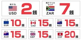 通貨単位の片道手数料(2019年3月1日現在)