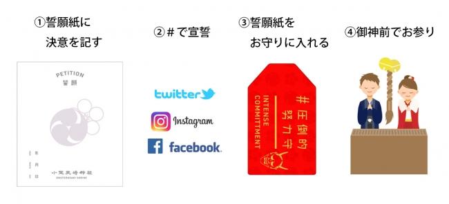 a5691f256e 日本初、アナログとデジタルが融合した『お守り2.0』「#多動力守 ...