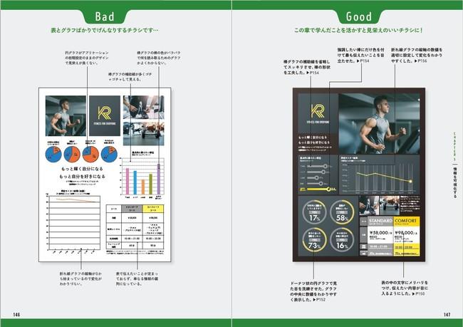 情報を可視化する_伝わるデザインの授業_中面1