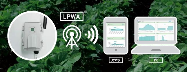 構成図(農業IoTサービス)