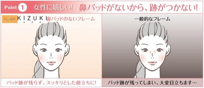 新発想 鼻に跡がつかないメガネ 新型登場!|株式会社 三城 ...