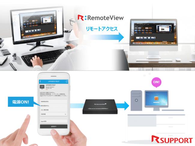 6万人以上の在宅勤務者が利用する「RemoteView」
