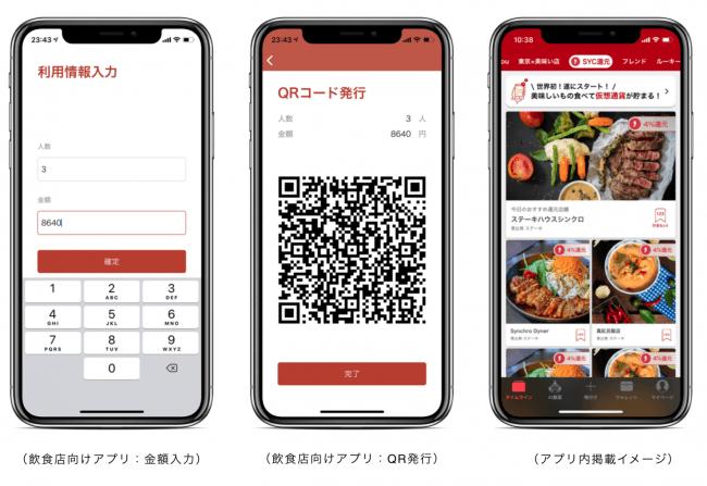 飲食店向けアプリ_シンクロライフ掲載イメージ